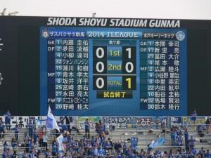 群馬0-1水戸の敗戦