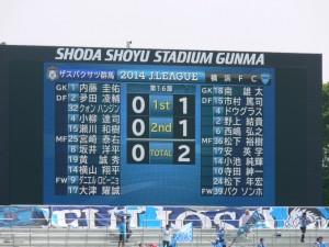 ザスパ0-2横浜