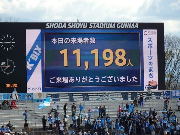 過去最高11198人