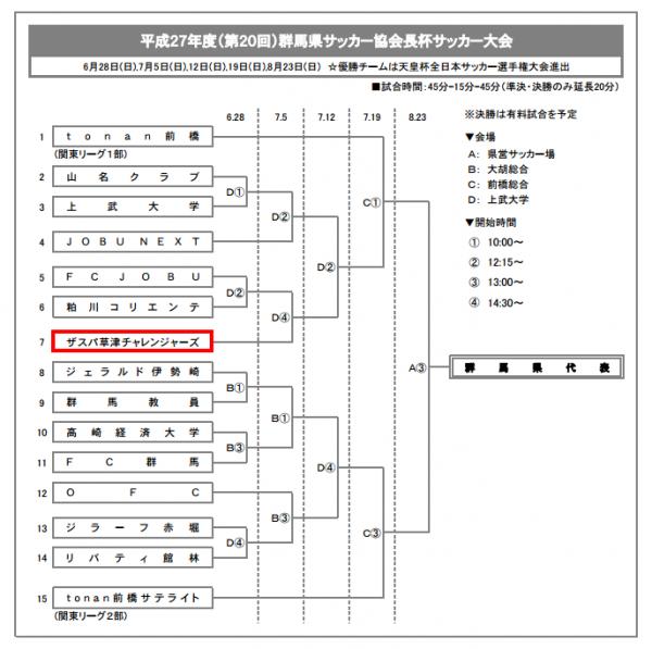 会長杯トーナメント