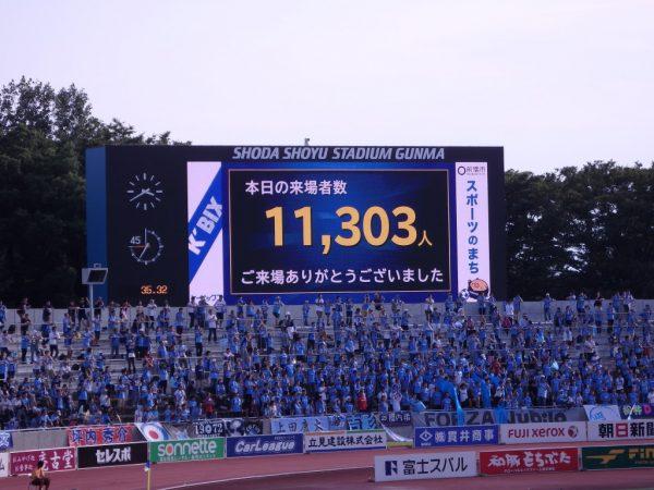 11303人集客