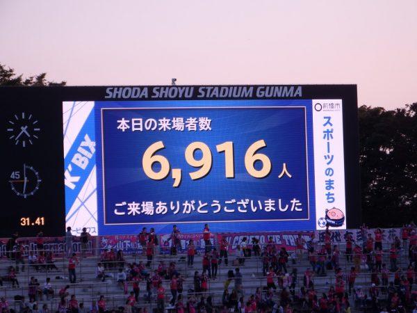 6916人のお客さん