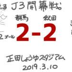 2019ザスパクサツ群馬VSブラウブリッツ秋田